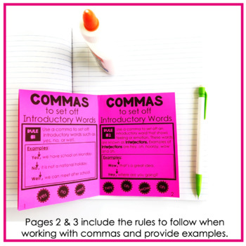 "COMMA RULES ""No Cut"" Interactive Notebook: To Set Off Introductory Words"