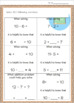 COMMON CORE 1ST GRADE MATHS Graphic Workbook