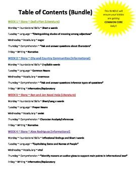COMMON CORE 1st Grade Weekly Applications (Weeks 1-4) [BUNDLE]