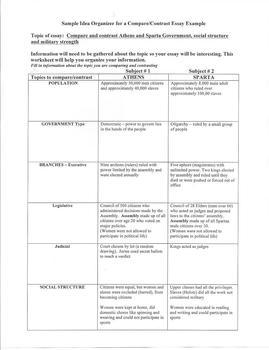EXPOSITORY INFORMATIONAL COMPARE/CONTRAST ESSAY 6 - 8th Grade  CC Aligned
