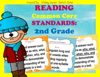 COMMON CORE ELA Posters (2nd Grade)
