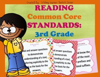COMMON CORE ELA Posters (3rd Grade)