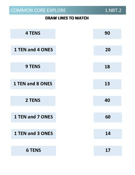 COMMON CORE EXPLORE 1.nbt.2 tens and ones