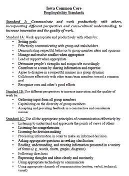COMMON CORE - Employability Journal - Reflection, Self-Assessmnet, Goals