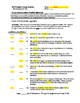 COMMON CORE English Usage Worksheets and KEYS
