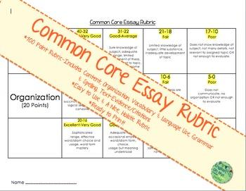 Essay Rubric-Common Core Aligned