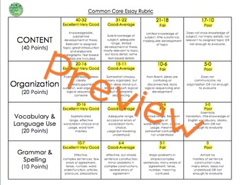 Essay Rubric-Common Core Aligned