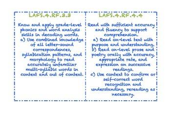 COMMON CORE LA/ WRITING STANDARDS GRADE 4