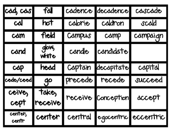 COMMON CORE: Latin Roots, Greek Roots, Prefixes and Suffixes