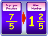 IMPROPER FRACTIONS AND MIXED/WHOLE NUMBERS-CONVERTING: COMMON CORE MATH