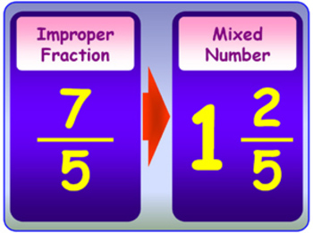 IMPROPER FRACTIONS AND MIXED/WHOLE NUMBERS-CONVERTING: COM