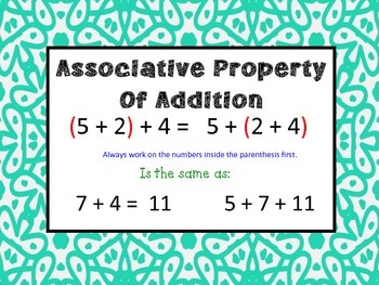 Common Core Math Vocabulary