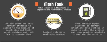 FREE! Common Core Mathematical Practice MP2 (reason...) Infographic Poster