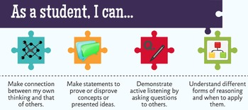 FREE! Common Core Mathematical Practice MP3 Infographic Poster