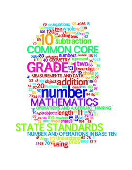 COMMON CORE MATHEMATICS - GRADE 1 - WORDLE POSTER - WHITE WITH COLORS
