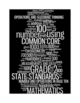COMMON CORE MATHEMATICS - GRADE 2 - 6 WORDLE POSTERS - WHITE&BLACK BACKGROUNDS