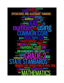 COMMON CORE MATHEMATICS - GRADE 2 - WORDLE POSTER - BLACK WITH COLORS