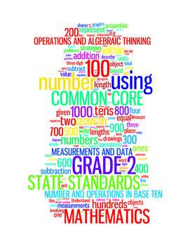 COMMON CORE MATHEMATICS - GRADE 2 - WORDLE POSTER - WHITE WITH COLORS