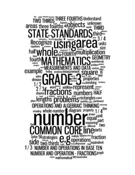 COMMON CORE MATHEMATICS - GRADE 3 - 6 WORDLE POSTERS - WHI