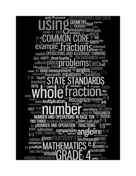 COMMON CORE MATHEMATICS - GRADE 4 - 3 WORDLE POSTERS - BLACK BACKGROUNDS