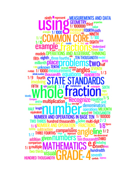 COMMON CORE MATHEMATICS - GRADE 4 - 3 WORDLE POSTERS - WHITE BACKGROUNDS