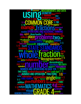 COMMON CORE MATHEMATICS - GRADE 4  - WORDLE POSTER - BLACK WITH COLORS
