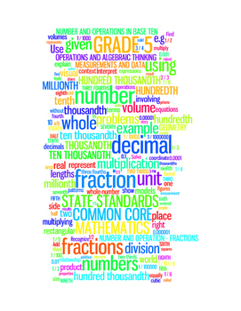 COMMON CORE MATHEMATICS - GRADE 5 - 3 WORDLE POSTERS - WHITE BACKGROUNDS