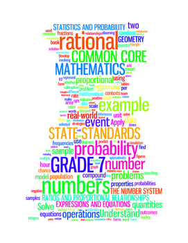 COMMON CORE MATHEMATICS - GRADE 7 - 3 WORDLE POSTERS - WHITE BACKGROUNDS