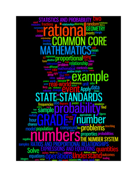 COMMON CORE MATHEMATICS - GRADE 7  - WORDLE POSTER - BLACK WITH COLORS