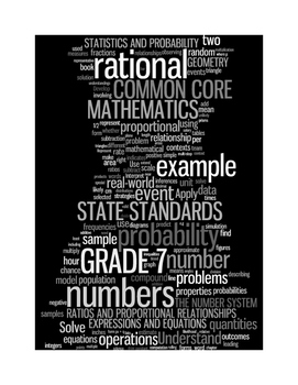 COMMON CORE MATHEMATICS - GRADE 7 - WORDLE POSTER- BLACK WITH GREYS