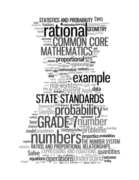 COMMON CORE MATHEMATICS - GRADE 7 - WORDLE POSTER - WHITE WITH GREYS