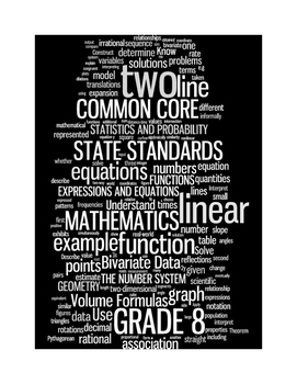 COMMON CORE MATHEMATICS - GRADE 8 - 6 WORDLE POSTERS - WHITE&BLACK BACKGROUNDS