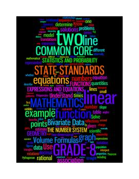 COMMON CORE MATHEMATICS - GRADE 8  - WORDLE POSTER - BLACK