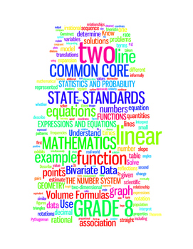 COMMON CORE MATHEMATICS - GRADE 8 - WORDLE POSTER - WHITE