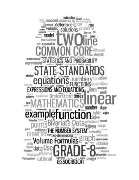 COMMON CORE MATHEMATICS - GRADE 8 - WORDLE POSTER - WHITE WITH GREYS