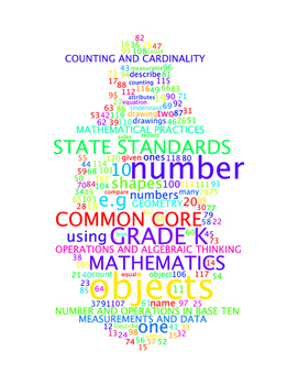 COMMON CORE MATHEMATICS - GRADE K - WORDLE POSTER - WHITE WITH COLORS