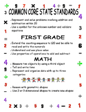 COMMON CORE POSTER K-4th