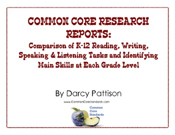 COMMON CORE RESEARCH: Comparison of Reading, Writing, Speaking/Listening