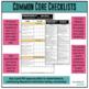 Common Core Documentation Checklists for ELA and Mathemati