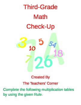 Common Core Third-Grade Math Review: Operations and Algebraic Thinking