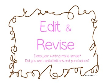 COMMON CORE Writing Process Display