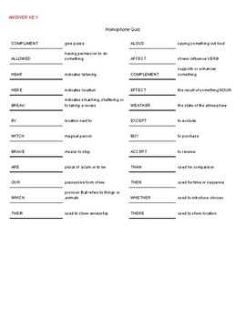 COMMON HOMOPHONES REVIEW