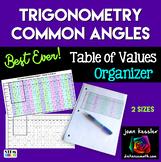 Trigonometry Common Reference Angles Table   - Unit Circle