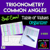 Trigonometry Common Reference Angles Table  Unit Circle