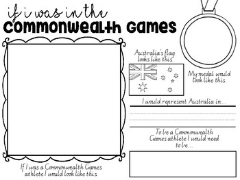 COMMONWEALTH GAMES: If I was in the Commonwealth Games...