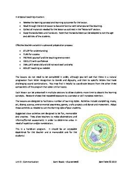COMMUNICATION - LANGUAGE ARTS, Detailed Lesson Plans, handouts, activities
