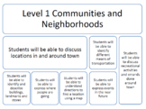 COMMUNITIES AND NEIGHBORHOODS COMPLETE UNIT (FRENCH)
