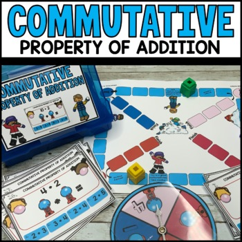 COMMUTATIVE PROPERTY Task Cards