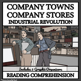 COMPANY TOWNS & COMPANY STORES:  INDUSTRIAL REVOLUTION - R