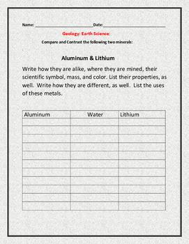 COMPARE & CONTRAST: ALUMINUM AND LITHIUM